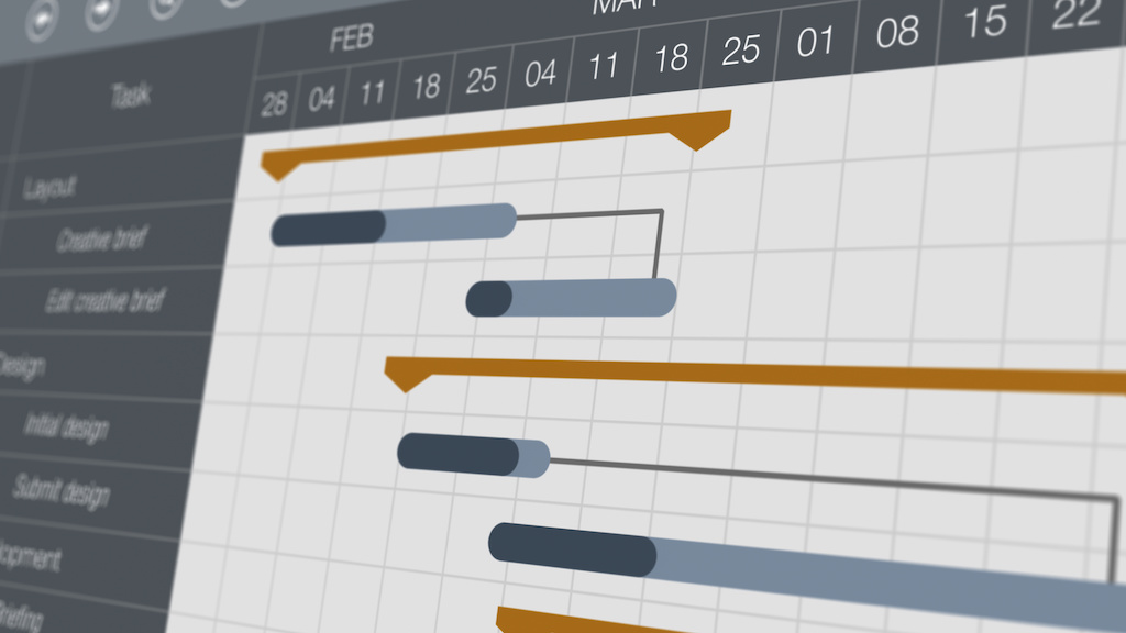The Importance of Scheduling in Today's Project Management