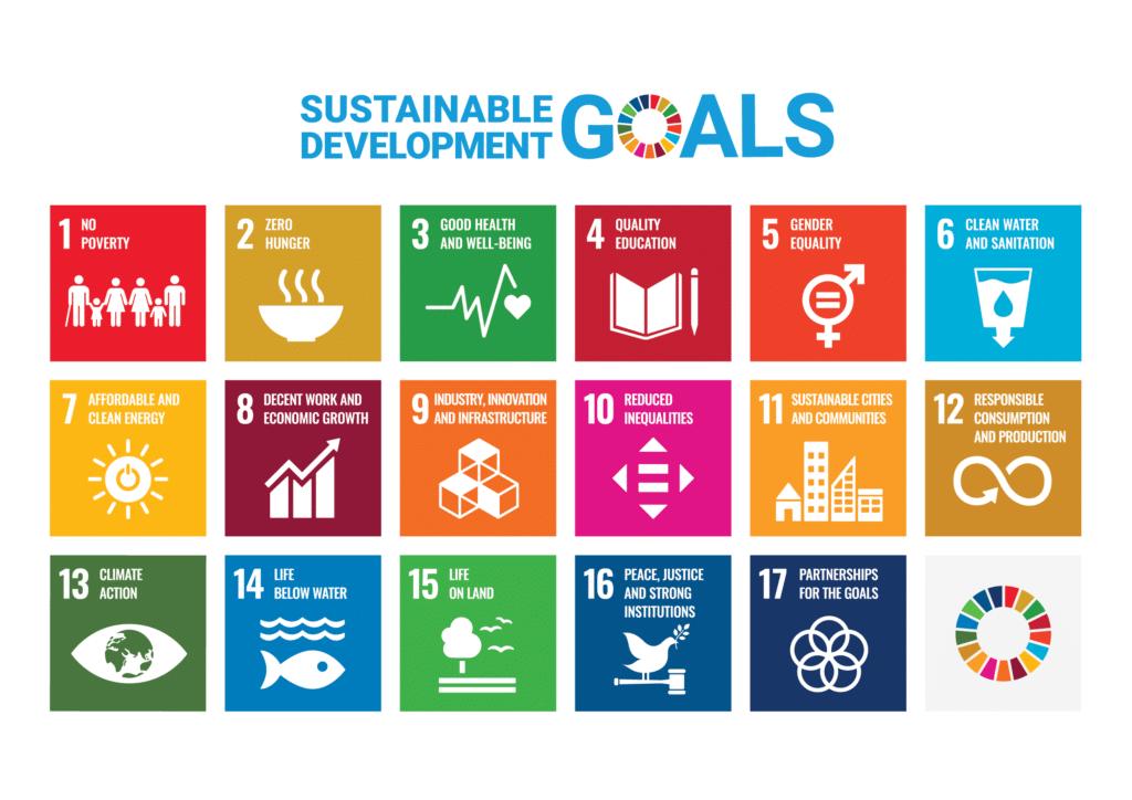 SDG goals Drexler