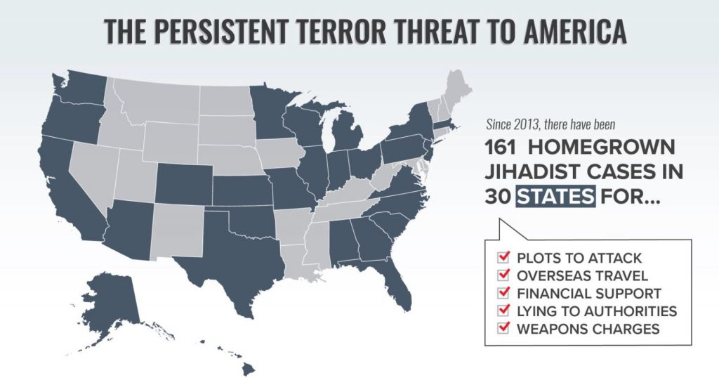 December Terror Threat Snapshot
