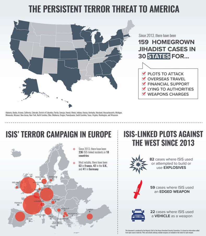 terror threat snapshot