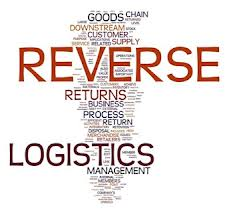 defining-the-field-of-reverse-logistics