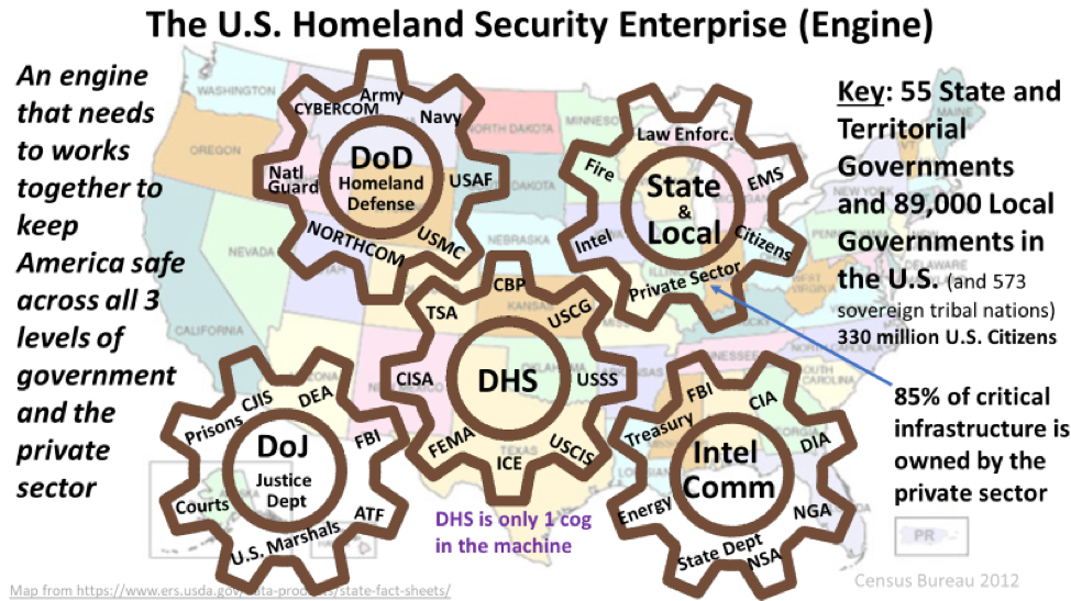 homeland security enterprise Gardner