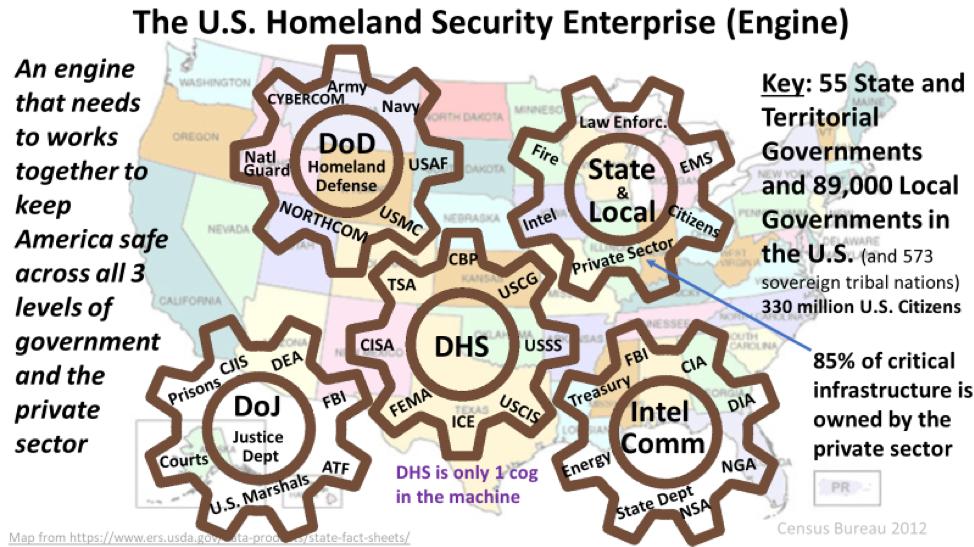 homeland security enterprise Gardner