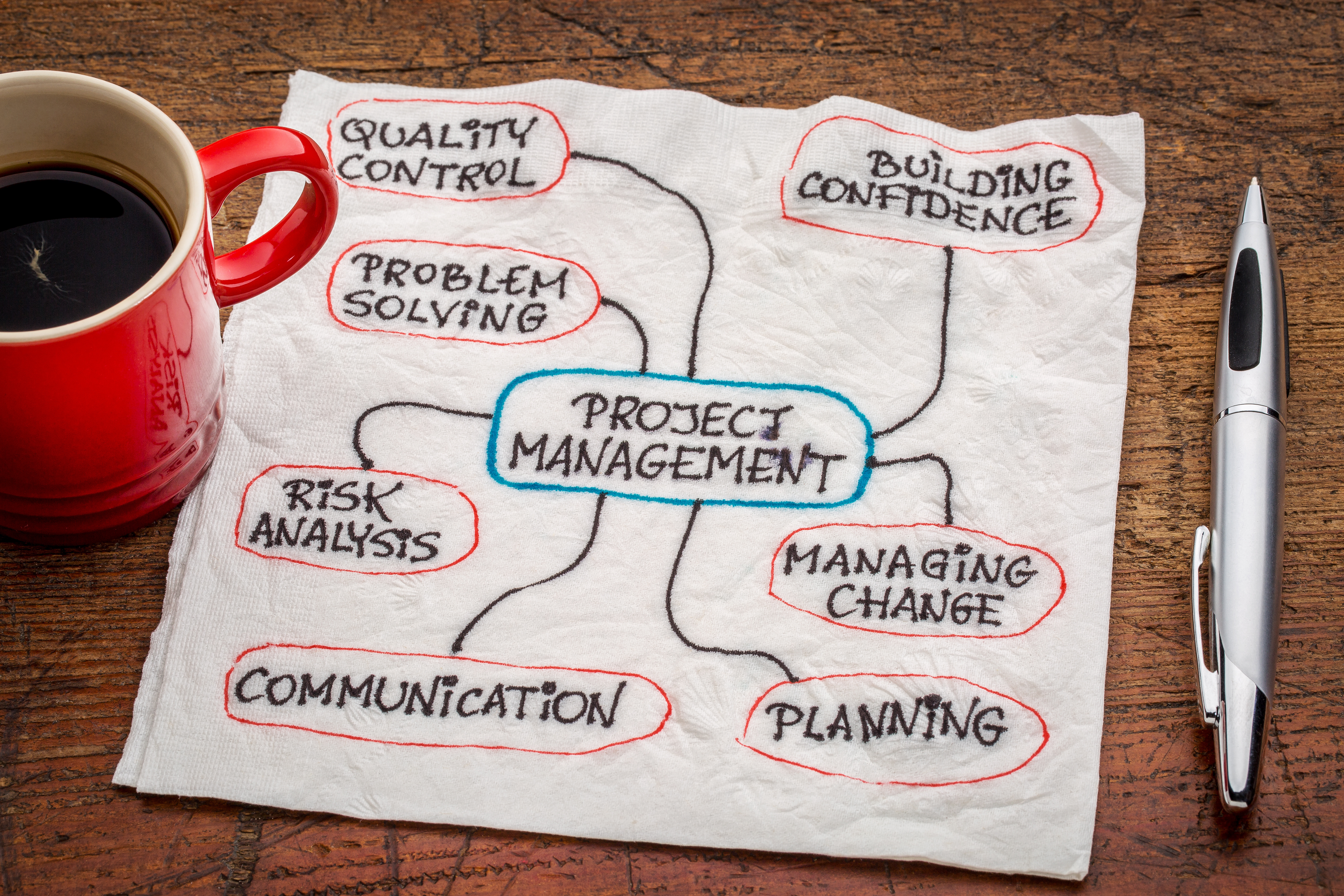 Ten Project Management Myths