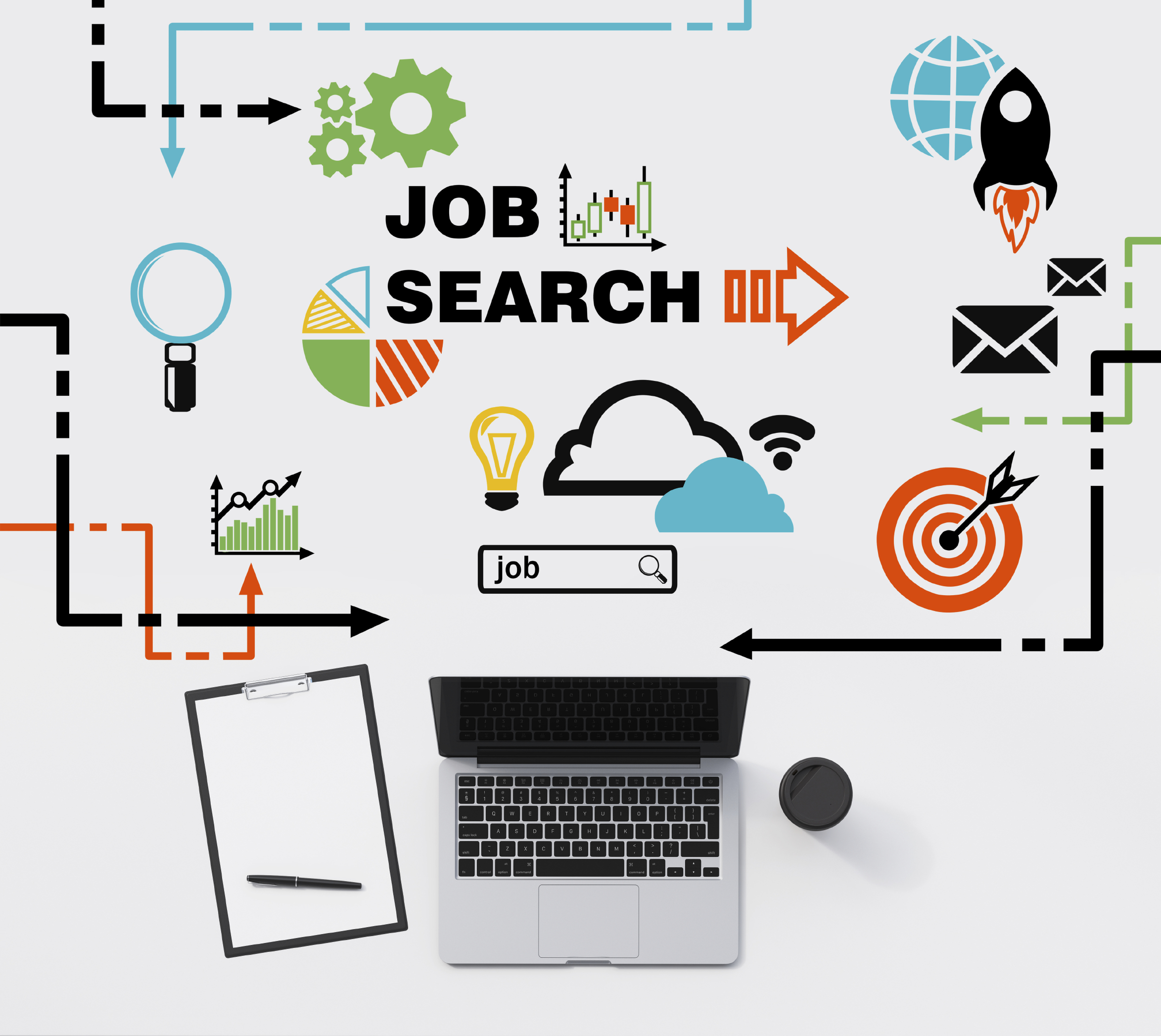 Career Search: Screening a Potential Employer