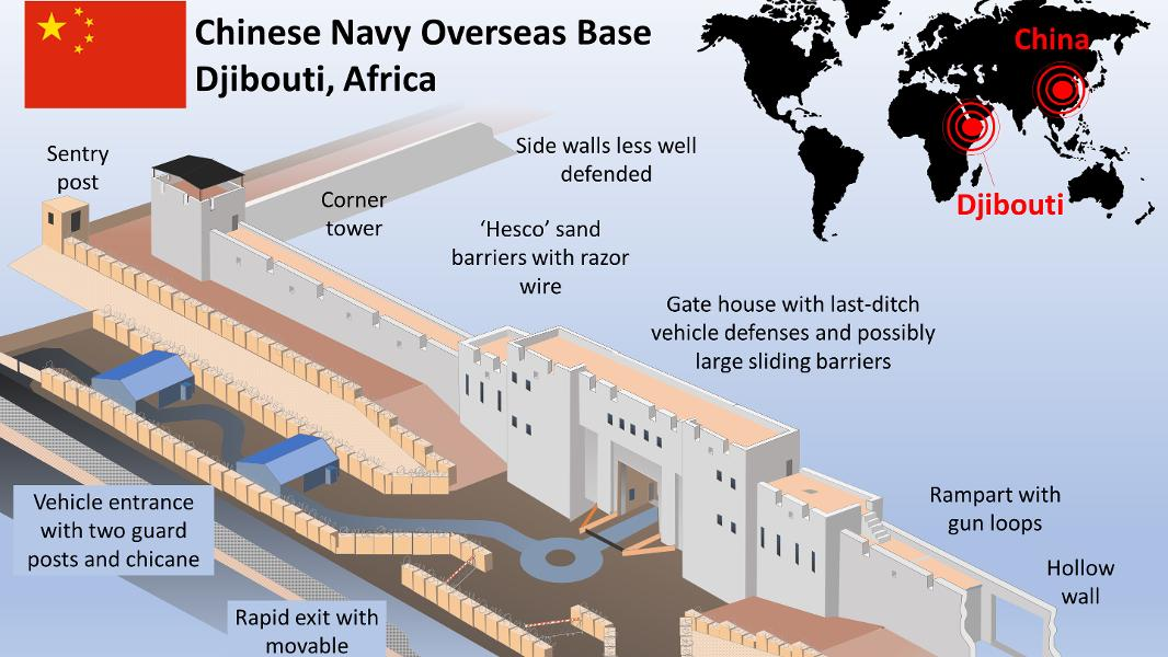 China's Heavily Defended Fortress Near The Middle East And Indian Ocean