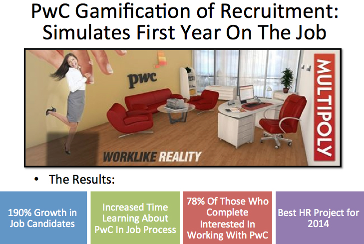 Future of Work: Using Gamification For Human Resources